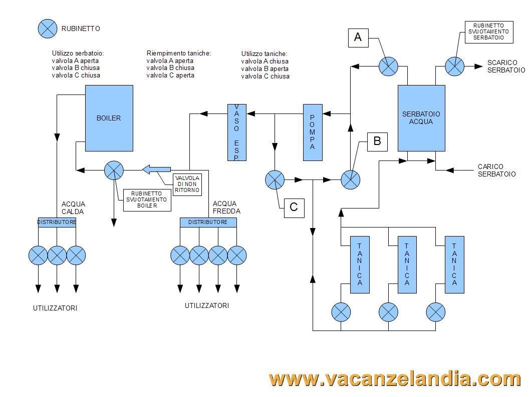 Schema Per Impianto Idraulico Bagno  Jongose Ninja
